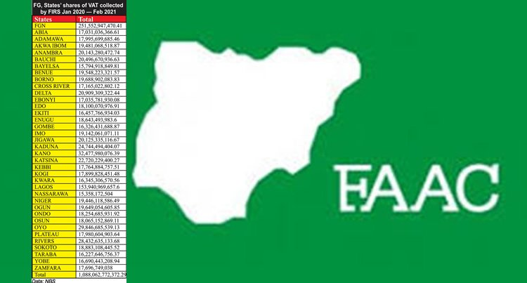 VAT: Five northern states, two South-West, two South-South among top beneficiaries